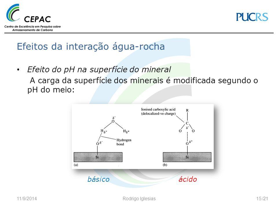 /21 Efeitos da interação água-rocha Efeito do pH na superfície do mineral A carga da superfície dos minerais é modificada segundo o pH do meio: 11/9/2