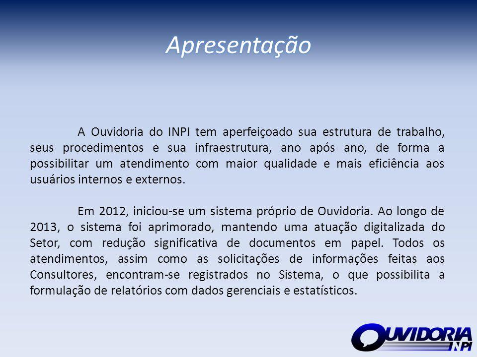 A Ouvidoria do INPI tem aperfeiçoado sua estrutura de trabalho, seus procedimentos e sua infraestrutura, ano após ano, de forma a possibilitar um aten
