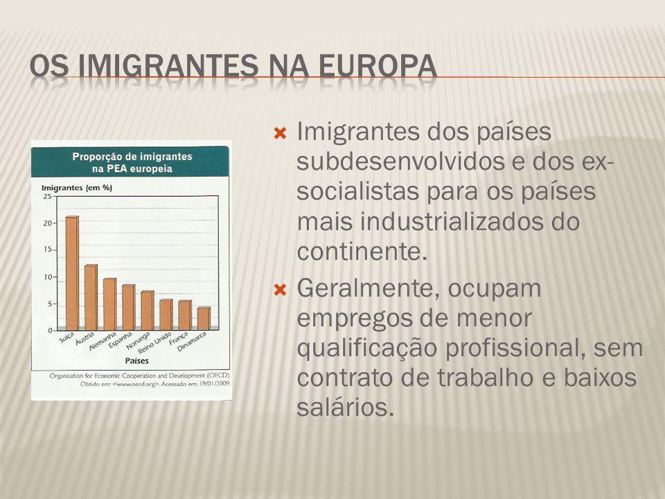  Imigrantes dos países subdesenvolvidos e dos ex- socialistas para os países mais industrializados do continente.
