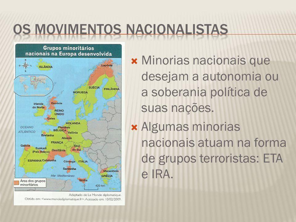  Minorias nacionais que desejam a autonomia ou a soberania política de suas nações.