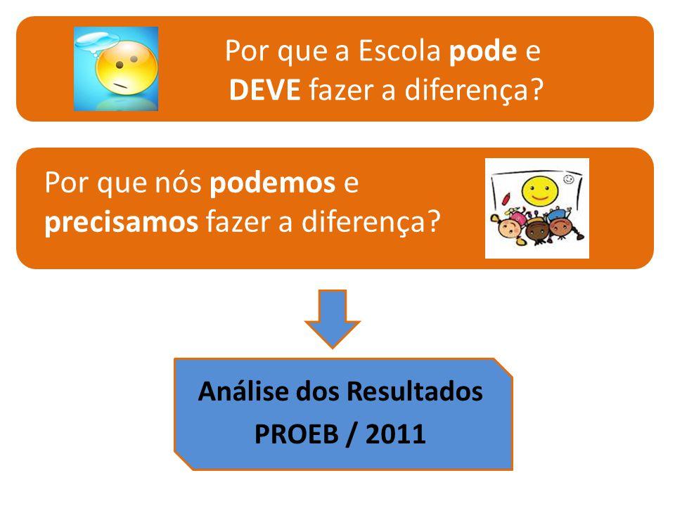 Por que a Escola pode e DEVE fazer a diferença? Análise dos Resultados PROEB / 2011 Por que nós podemos e precisamos fazer a diferença?