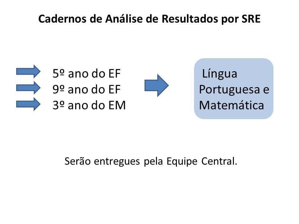 Cadernos de Análise de Resultados por SRE 5º ano do EF Língua 9º ano do EF Portuguesa e 3º ano do EM Matemática Serão entregues pela Equipe Central.