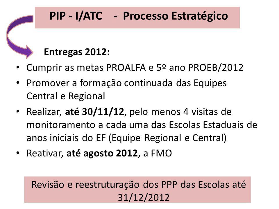 PIP - I/ATC - Processo Estratégico Entregas 2012: Cumprir as metas PROALFA e 5º ano PROEB/2012 Promover a formação continuada das Equipes Central e Re