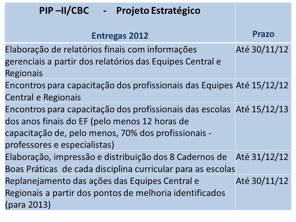 PIP –II/CBC - Projeto Estratégico Entregas 2012 Prazo Elaboração de relatórios finais com informações gerenciais a partir dos relatórios das Equipes C