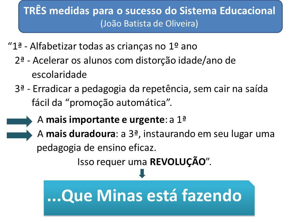 1ª - Alfabetizar todas as crianças no 1º ano 2ª - Acelerar os alunos com distorção idade/ano de escolaridade 3ª - Erradicar a pedagogia da repetência, sem cair na saída fácil da promoção automática .