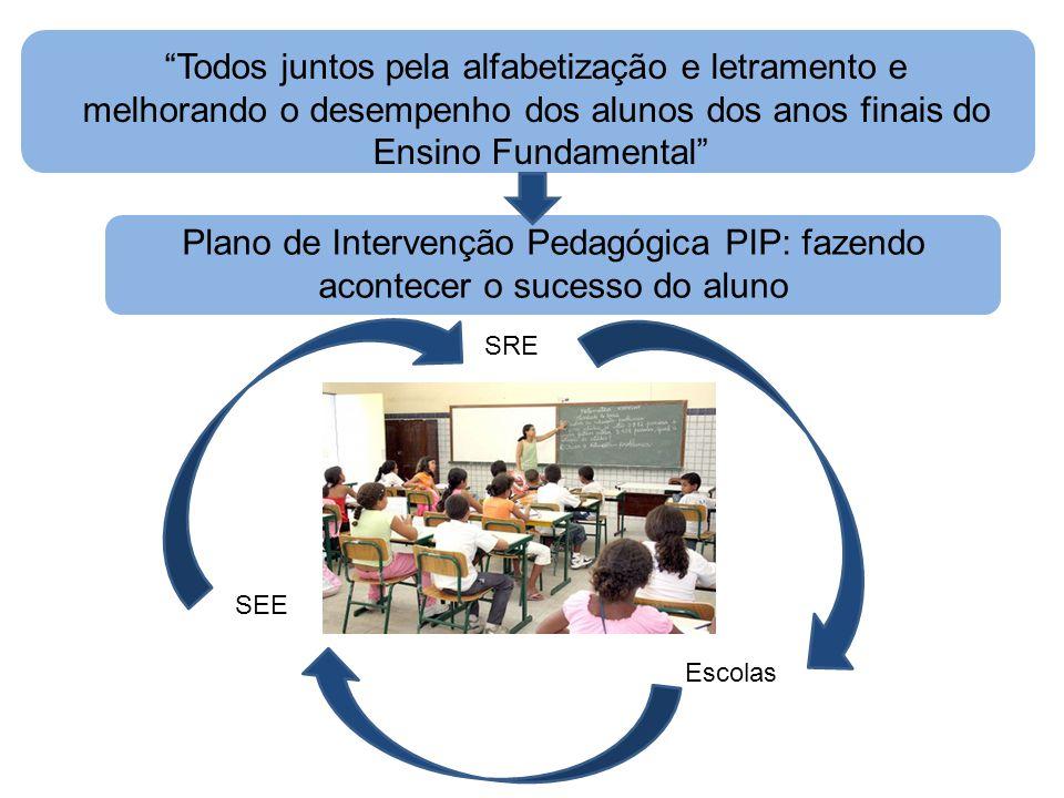 Plano de Intervenção Pedagógica PIP: fazendo acontecer o sucesso do aluno Todos juntos pela alfabetização e letramento e melhorando o desempenho dos alunos dos anos finais do Ensino Fundamental SRE Escolas SEE