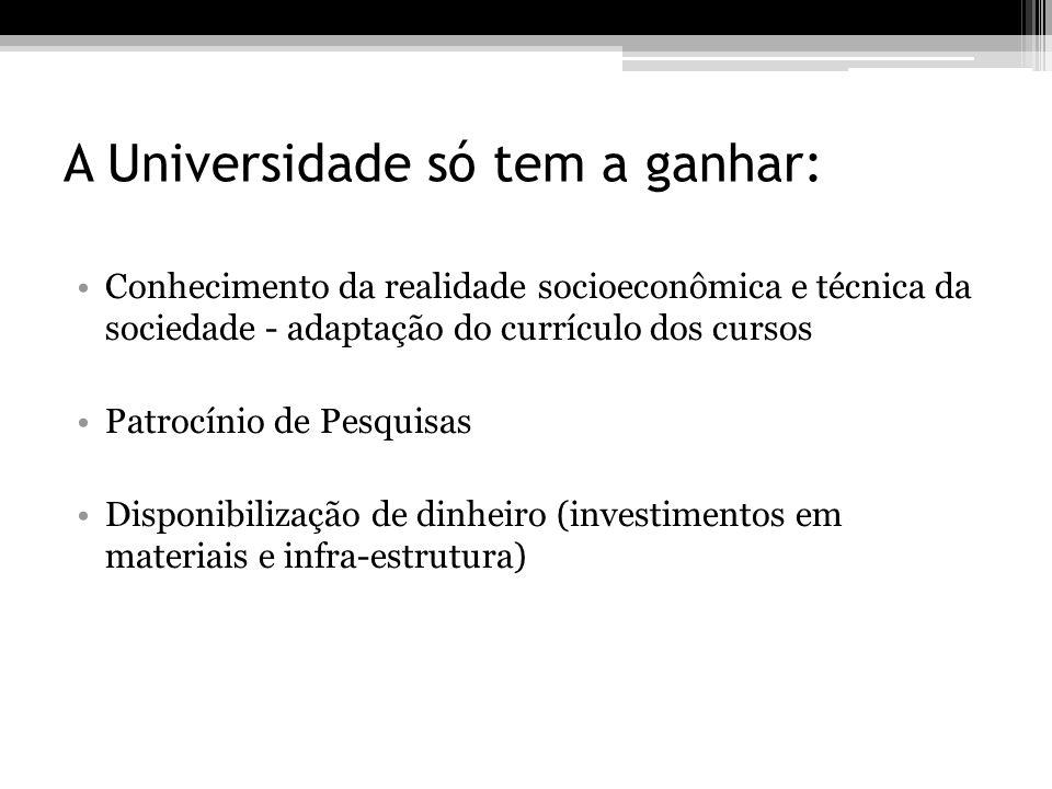 A Universidade só tem a ganhar: Conhecimento da realidade socioeconômica e técnica da sociedade - adaptação do currículo dos cursos Patrocínio de Pesq