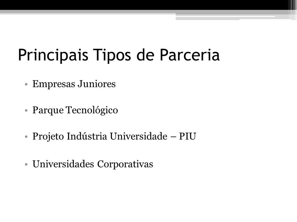 Principais Tipos de Parceria Empresas Juniores Parque Tecnológico Projeto Indústria Universidade – PIU Universidades Corporativas