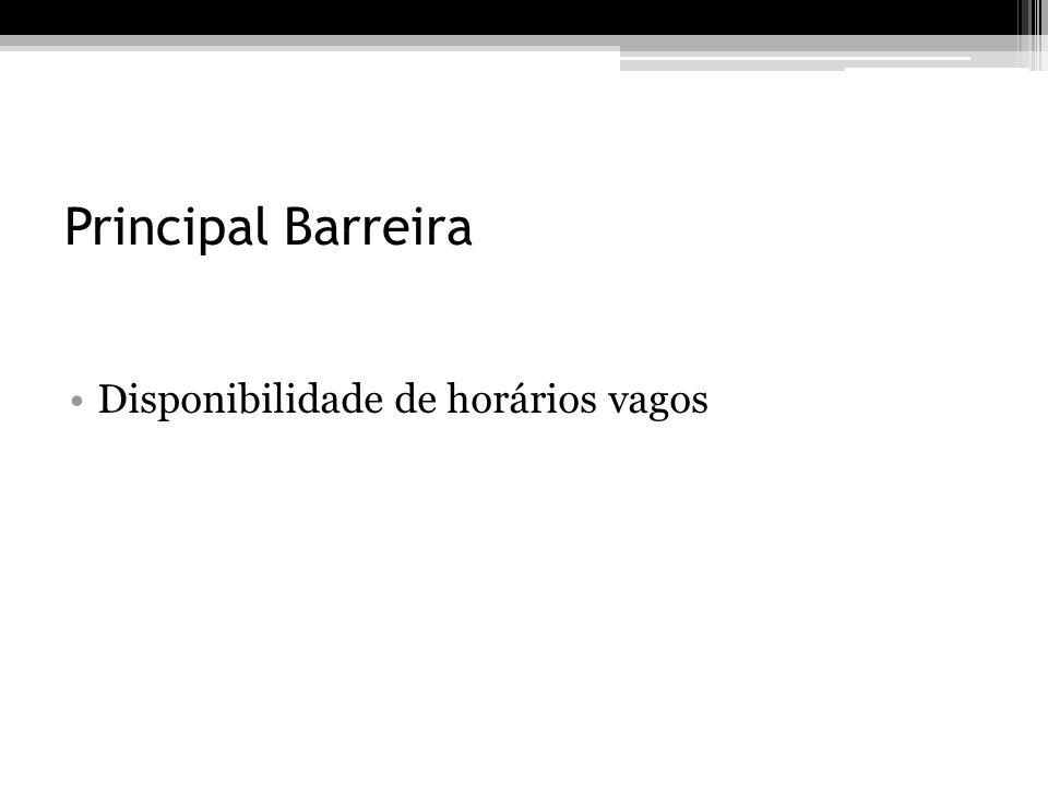 Principal Barreira Disponibilidade de horários vagos