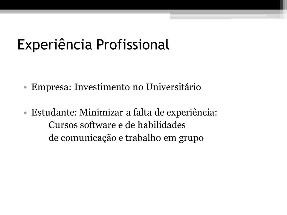 Experiência Profissional Empresa: Investimento no Universitário Estudante: Minimizar a falta de experiência: Cursos software e de habilidades de comun