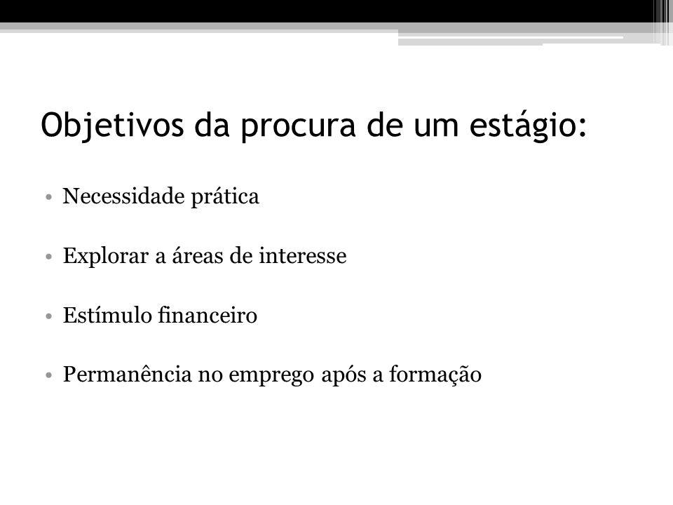 Objetivos da procura de um estágio: Necessidade prática Explorar a áreas de interesse Estímulo financeiro Permanência no emprego após a formação