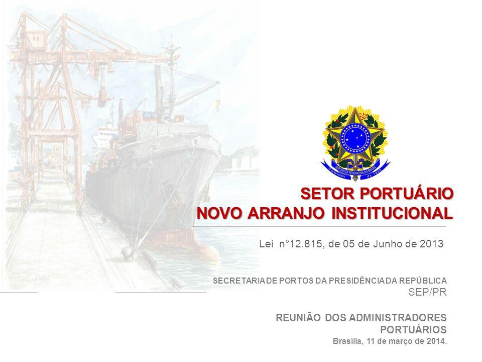 SEP/PR PLANEJAMENTO SETORIAL (1) elaborar PNLP/Masterplans (2) disciplinar e aprovar PDZ (3) elaborar PGO (4) articular investimentos em acessos portuários (5) Propor revisão da poligonal dos POs PODER CONCEDENTE (1) conduzir e aprovar EVTEAs da concessão/arrendamento (2) definir diretrizes dos procedimentos licitatórios, chamadas públicas e processos seletivos (3) celebrar contratos de concessão ou arrendamento e respectivos aditamentos e repactuações, (4) Celebrar contratos de adesão e respectivos aditamentos e repactuações e (5) celebrar convênios de delegação para Estados e Municípios DIRETRIZES DE GESTÃO PORTUÁRIA (1) estabelecer normas para pré-qualificação dos operadores portuários (2) definir diretrizes dos regulamentos de exploração dos portos (3) definir diretrizes para o horário de funcionamento do porto (4) expedir regulamentação para organização da Guarda Portuária (5) coordenar a CONAPORTOS (6) estabelecer metas de desempenho para as APs (7) Expedir regulamentação para exploração de áreas não operacionais (8) Regulamentar nomeação dos conselheiros dos CAPs e OGMOs POLÍTICA SETORIAL Abrange portos marítimos, fluviais e lacustres (P.O.; TUP; ETC; IPT) IP4 - DNIT NOVO ARRANJO INSTITUCIONAL DO SETOR PORTUÁRIO Poder Concedente, Planejamento e Política Setorial