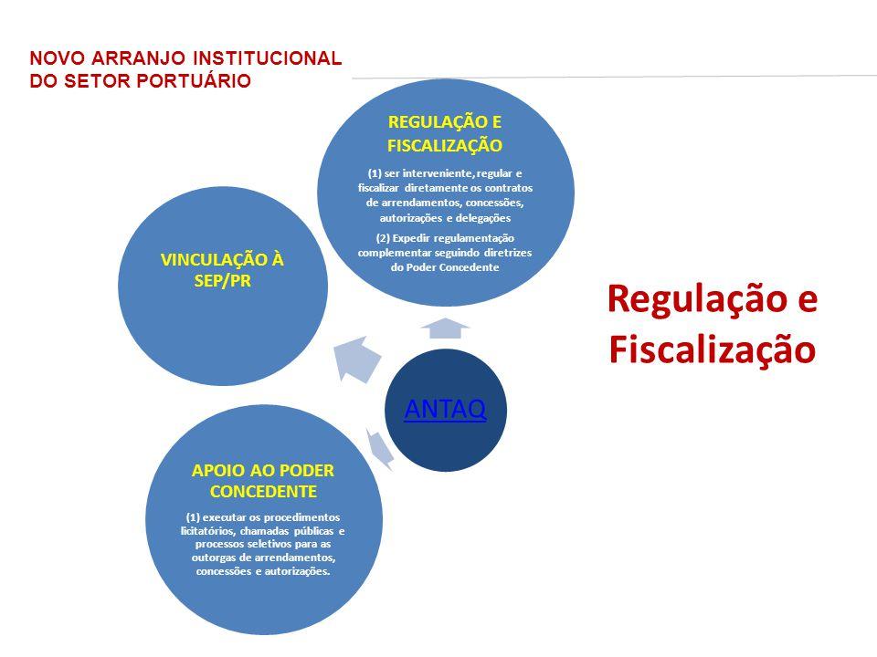 Autoridade Portuária AUTORIDADE PORTUÁRIA (1) coordenar as comissões locais do CONAPORTOS (2) mediar e decidir conflitos entre agentes que atuam no porto organizado (3) ser a referência de autoridade do porto frente a órgãos anuentes, usuários do porto e comunidade local.