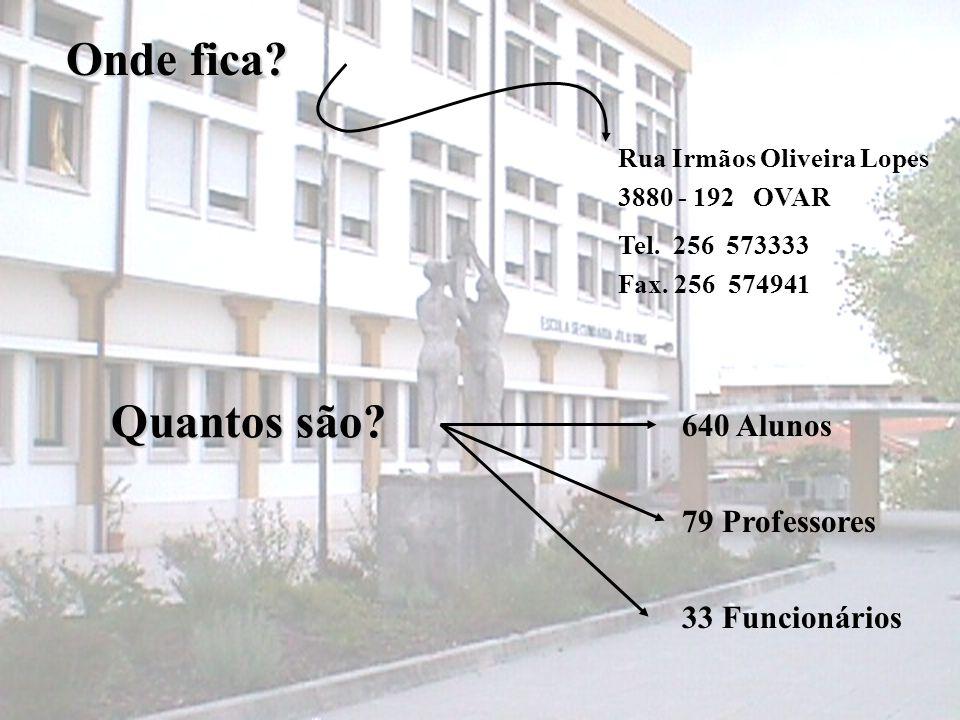 Quantos são? Onde fica? Rua Irmãos Oliveira Lopes 3880 - 192 OVAR Tel. 256 573333 Fax. 256 574941 640 Alunos 79 Professores 33 Funcionários