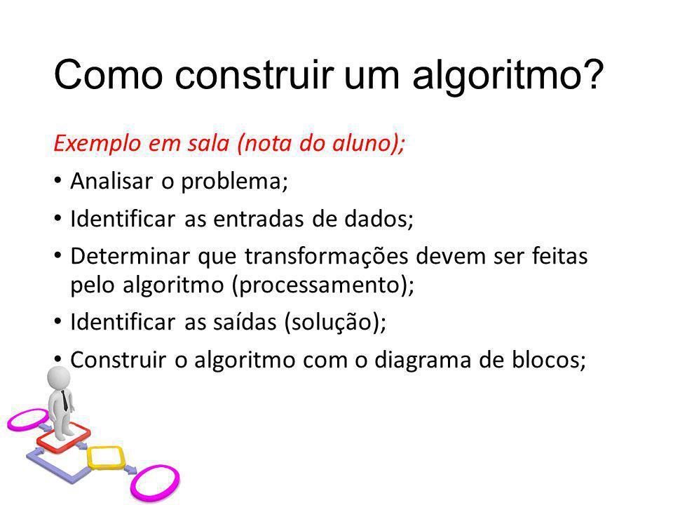 Como construir um algoritmo? Exemplo em sala (nota do aluno); Analisar o problema; Identificar as entradas de dados; Determinar que transformações dev