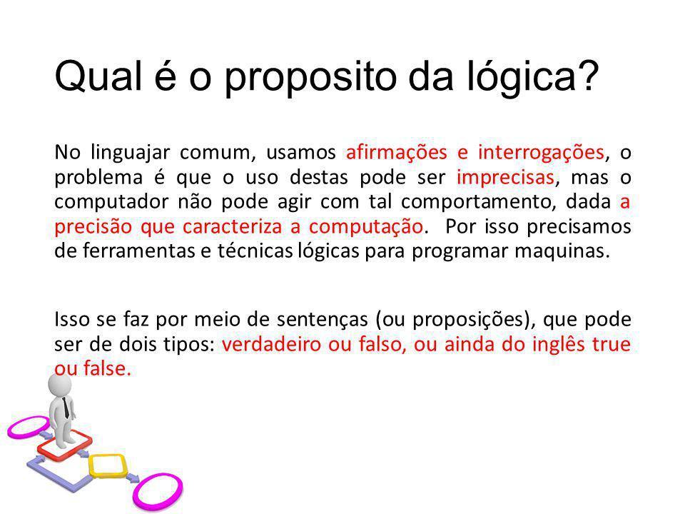 Qual é o proposito da lógica? No linguajar comum, usamos afirmações e interrogações, o problema é que o uso destas pode ser imprecisas, mas o computad