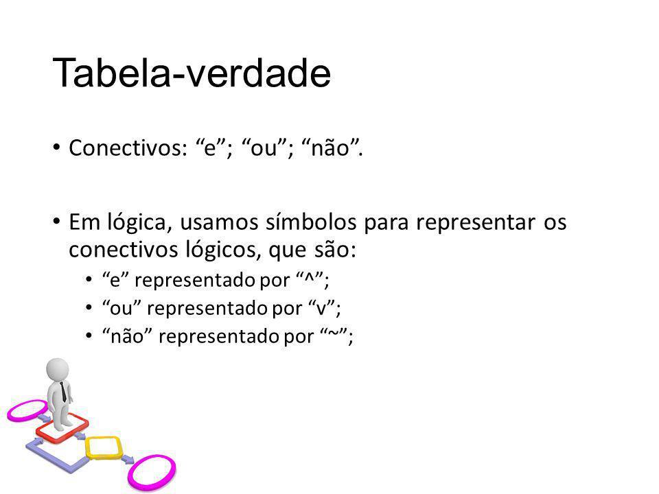"""Tabela-verdade Conectivos: """"e""""; """"ou""""; """"não"""". Em lógica, usamos símbolos para representar os conectivos lógicos, que são: """"e"""" representado por """"^""""; """"ou"""