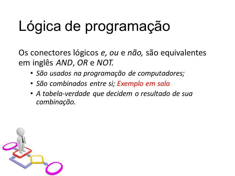 Lógica de programação Os conectores lógicos e, ou e não, são equivalentes em inglês AND, OR e NOT. São usados na programação de computadores; São comb