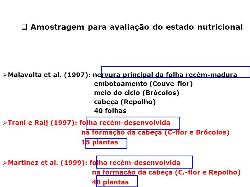  Trani e Raij (1997): folha recém-desenvolvida na formação da cabeça (C-flor e Brócolos) 15 plantas  Malavolta et al. (1997): nervura principal da f