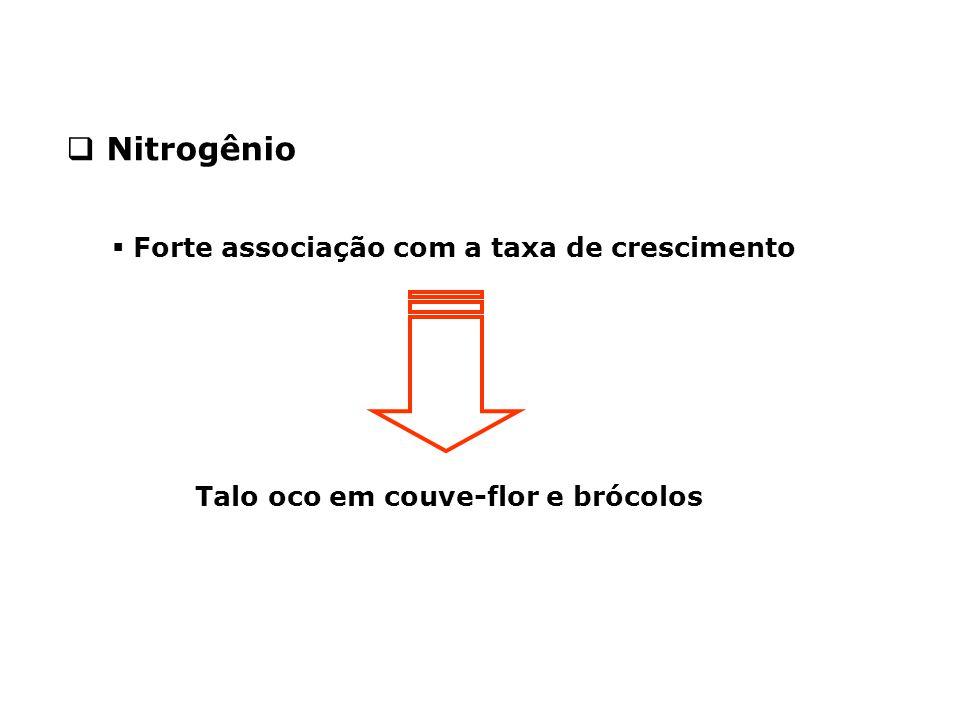  Nitrogênio  Forte associação com a taxa de crescimento Talo oco em couve-flor e brócolos