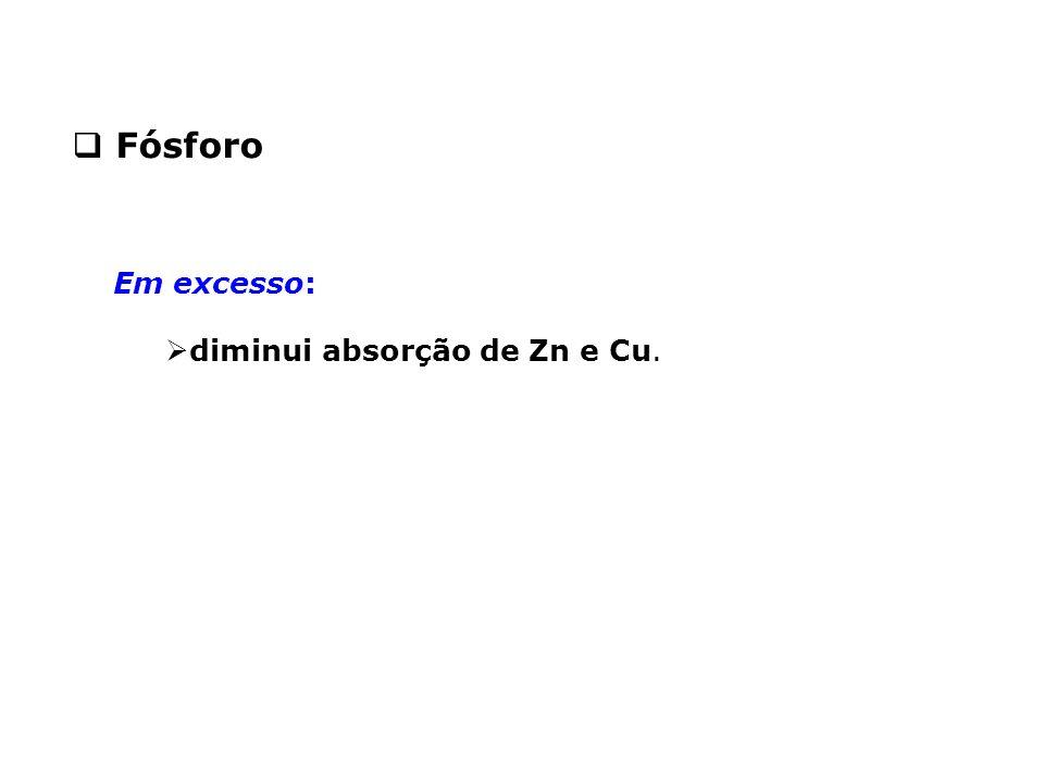 Em excesso:  diminui absorção de Zn e Cu.  Fósforo