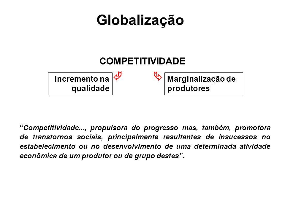"""Globalização COMPETITIVIDADE  Marginalização de produtores  Incremento na qualidade """"Competitividade..., propulsora do progresso mas, também, promot"""