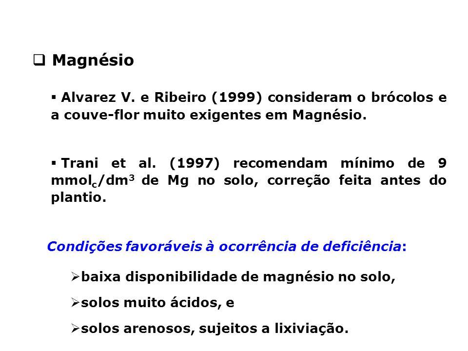  Magnésio Condições favoráveis à ocorrência de deficiência:  baixa disponibilidade de magnésio no solo,  solos muito ácidos, e  solos arenosos, su