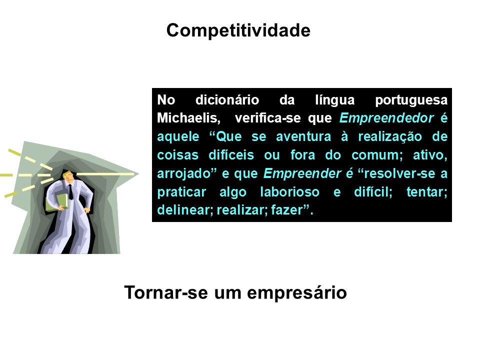 """Competitividade Tornar-se um empresário No dicionário da língua portuguesa Michaelis, verifica-se que Empreendedor é aquele """"Que se aventura à realiza"""