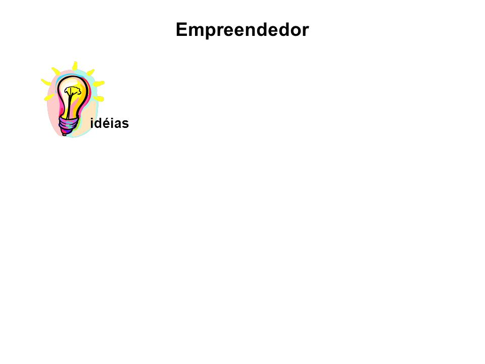 idéias Ampliar horizontes reuniõesreunir informações Minimizar riscos Empreendedor