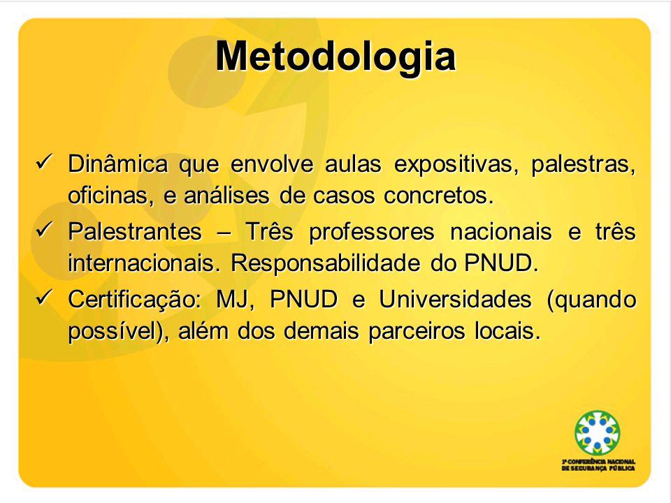 Metodologia Dinâmica que envolve aulas expositivas, palestras, oficinas, e análises de casos concretos.