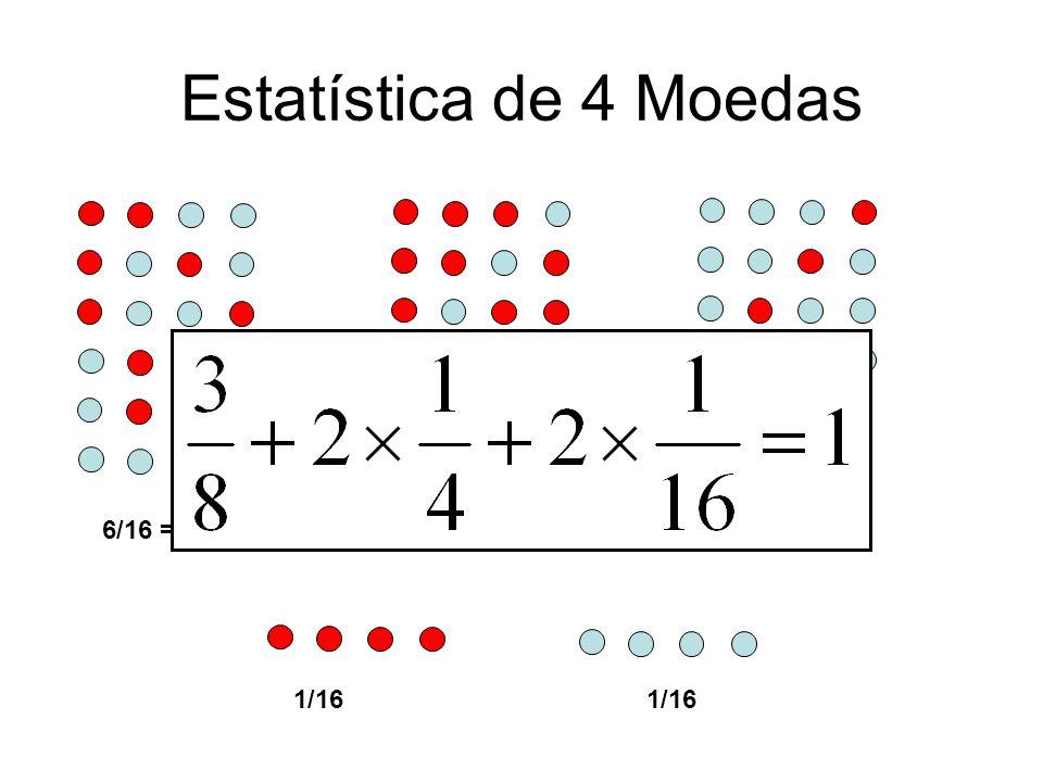 Estatística de 4 Moedas 6/16 = 3/8 4/16 = 1/4 1/16