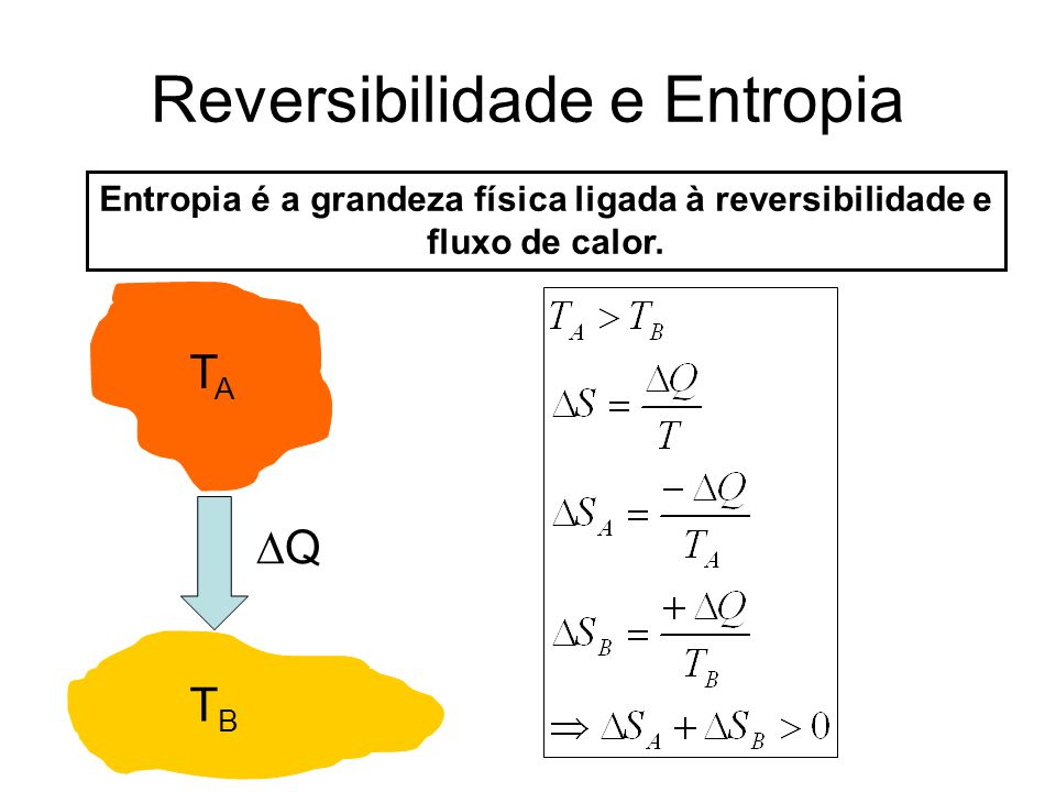 Reversibilidade e Entropia Entropia é a grandeza física ligada à reversibilidade e fluxo de calor. TATA TBTB QQ