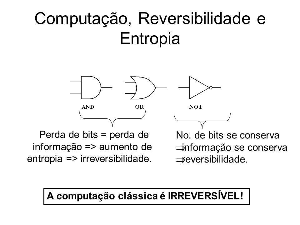 Computação, Reversibilidade e Entropia Perda de bits = perda de informação => aumento de entropia => irreversibilidade. No. de bits se conserva  info