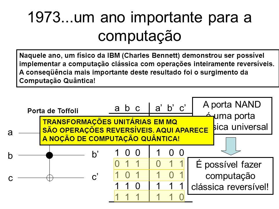 1973...um ano importante para a computação Naquele ano, um físico da IBM (Charles Bennett) demonstrou ser possível implementar a computação clássica c