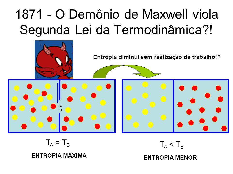 1871 - O Demônio de Maxwell viola Segunda Lei da Termodinâmica?! T A = T B T A < T B ENTROPIA MÁXIMA ENTROPIA MENOR Entropia diminui sem realização de
