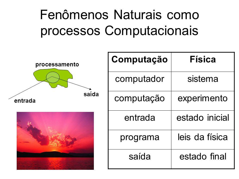 Fenômenos Naturais como processos Computacionais entrada processamento saída ComputaçãoFísica computadorsistema computaçãoexperimento entradaestado in