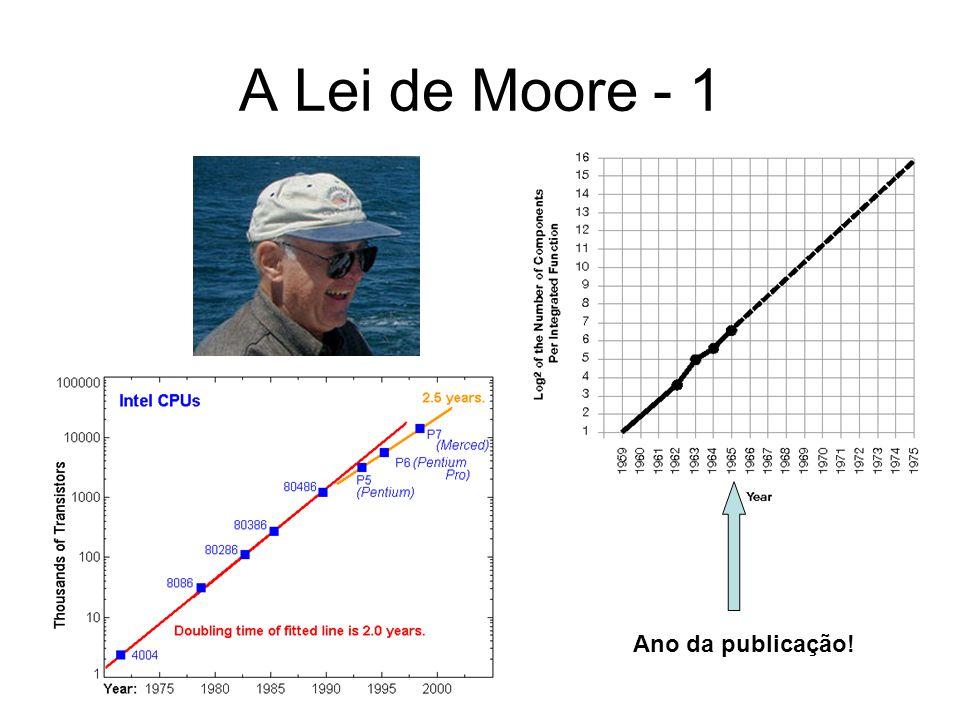A Lei de Moore - 1 Ano da publicação!