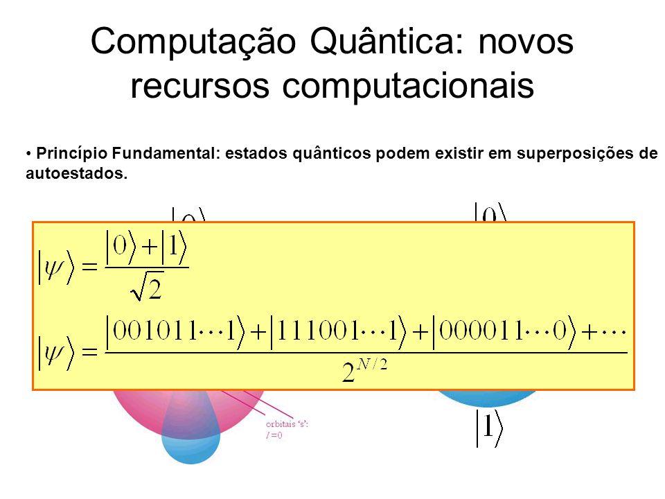 Computação Quântica: novos recursos computacionais Princípio Fundamental: estados quânticos podem existir em superposições de autoestados.