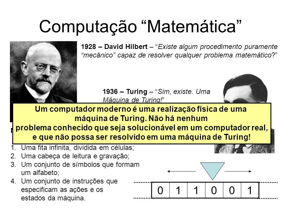"""Computação """"Matemática"""" 1928 – David Hilbert – """"Existe algum procedimento puramente """"mecânico"""" capaz de resolver qualquer problema matemático?"""" 1936 –"""