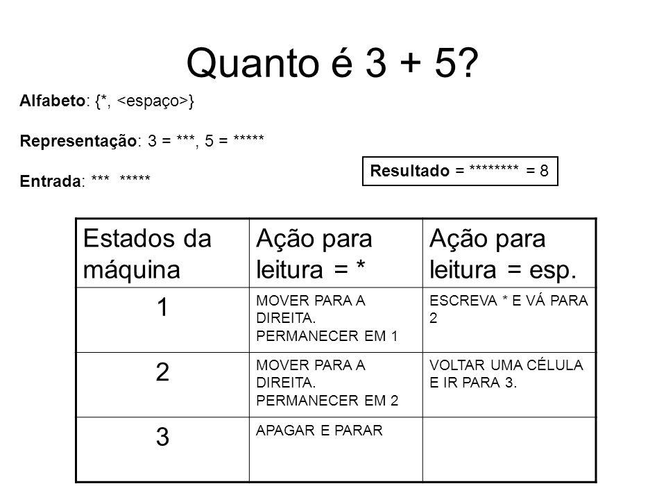 Quanto é 3 + 5? Alfabeto: {*, } Representação: 3 = ***, 5 = ***** Entrada: *** ***** Estados da máquina Ação para leitura = * Ação para leitura = esp.