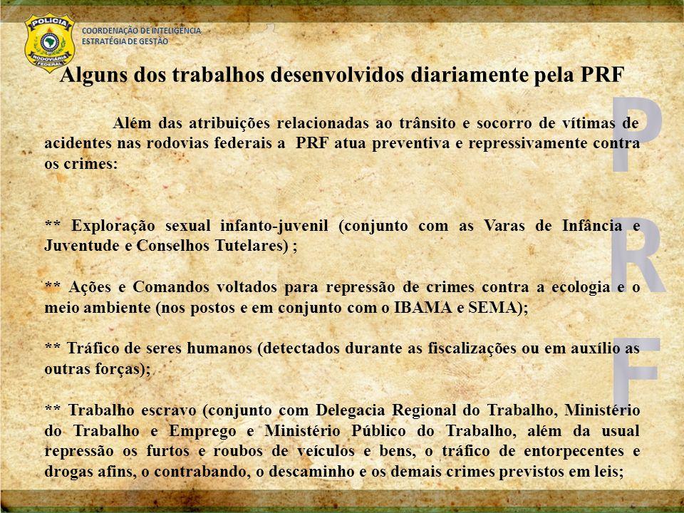 COORDENAÇÃO DE INTELIGÊNCIA ESTRATÉGIA DE GESTÃO Alguns dos trabalhos desenvolvidos diariamente pela PRF Além das atribuições relacionadas ao trânsito