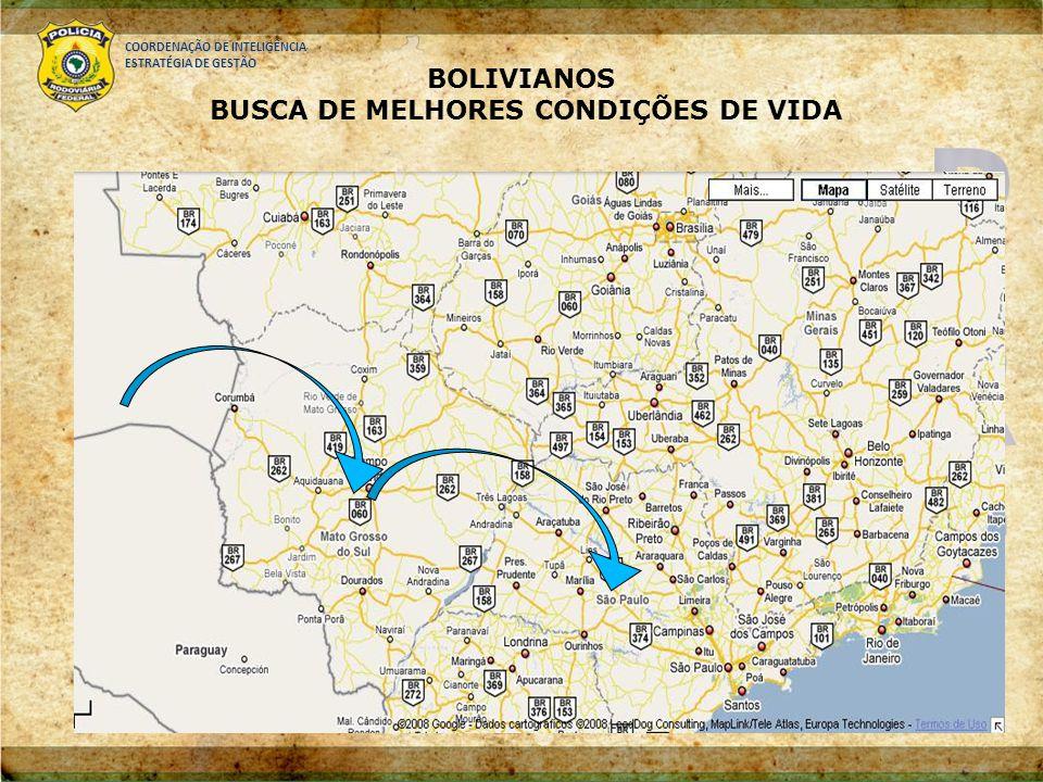 COORDENAÇÃO DE INTELIGÊNCIA ESTRATÉGIA DE GESTÃO BOLIVIANOS BUSCA DE MELHORES CONDIÇÕES DE VIDA