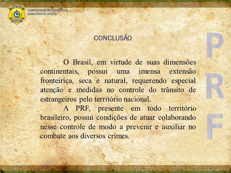 COORDENAÇÃO DE INTELIGÊNCIA ESTRATÉGIA DE GESTÃO CONCLUSÃO O Brasil, em virtude de suas dimensões continentais, possui uma imensa extensão fronteiriça