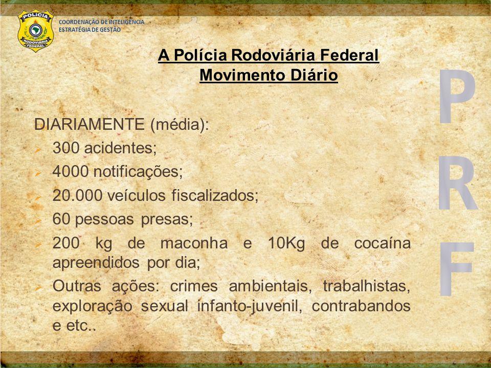 COORDENAÇÃO DE INTELIGÊNCIA ESTRATÉGIA DE GESTÃO A Polícia Rodoviária Federal Movimento Diário DIARIAMENTE (média):  300 acidentes;  4000 notificaçõ