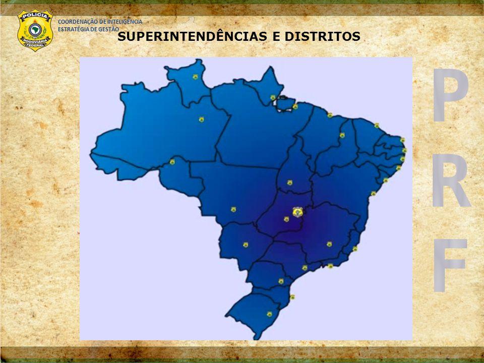 COORDENAÇÃO DE INTELIGÊNCIA ESTRATÉGIA DE GESTÃO SUPERINTENDÊNCIAS E DISTRITOS