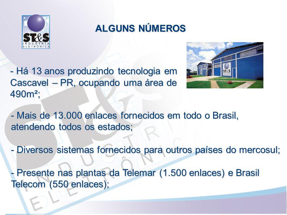 - Há 13 anos produzindo tecnologia em Cascavel – PR, ocupando uma área de 490m²; ALGUNS NÚMEROS - Mais de 13.000 enlaces fornecidos em todo o Brasil, atendendo todos os estados; - Diversos sistemas fornecidos para outros países do mercosul; - Presente nas plantas da Telemar (1.500 enlaces) e Brasil Telecom (550 enlaces);