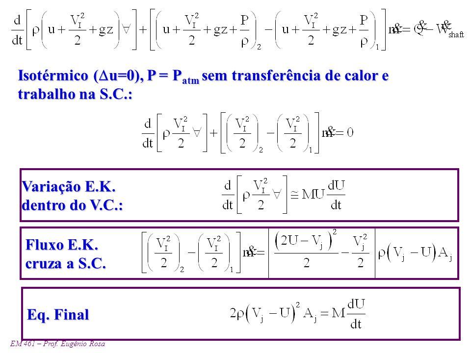 EM 461 – Prof. Eugênio Rosa Isotérmico (  u=0), P = P atm sem transferência de calor e trabalho na S.C.: Fluxo E.K. cruza a S.C. Variação E.K. dentro