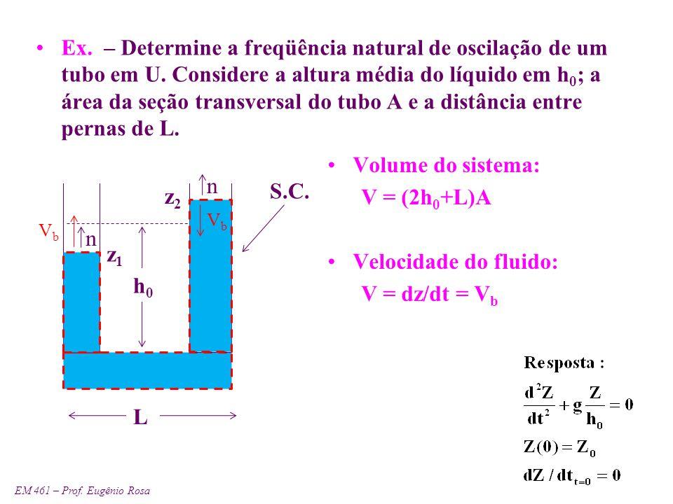 EM 461 – Prof. Eugênio Rosa Ex. – Determine a freqüência natural de oscilação de um tubo em U. Considere a altura média do líquido em h 0 ; a área da