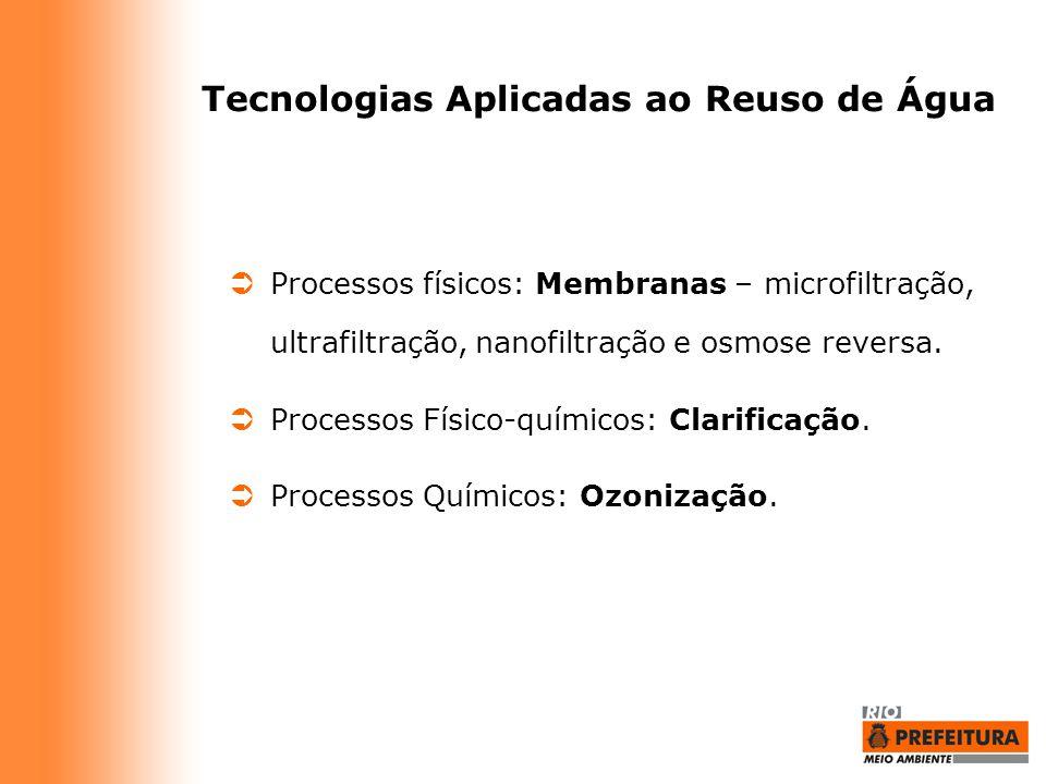  Processos físicos: Membranas – microfiltração, ultrafiltração, nanofiltração e osmose reversa.  Processos Físico-químicos: Clarificação.  Processo