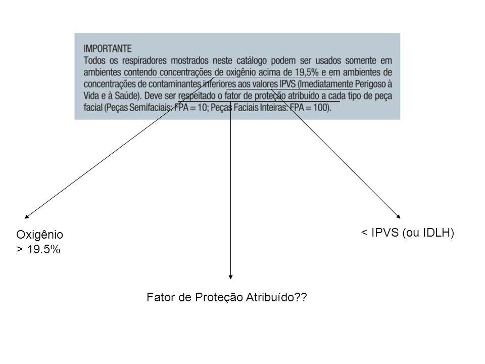 Vapor de Xis com 75 ppm Oxigênio: normal Dados para Xis: Limite de Tolerância: 5 ppm IDLH = 300 ppm ?